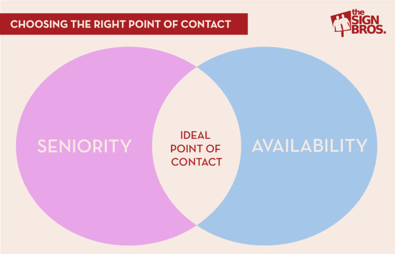 Choosing The Right Point of Contact